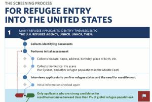 Refugee screen shot